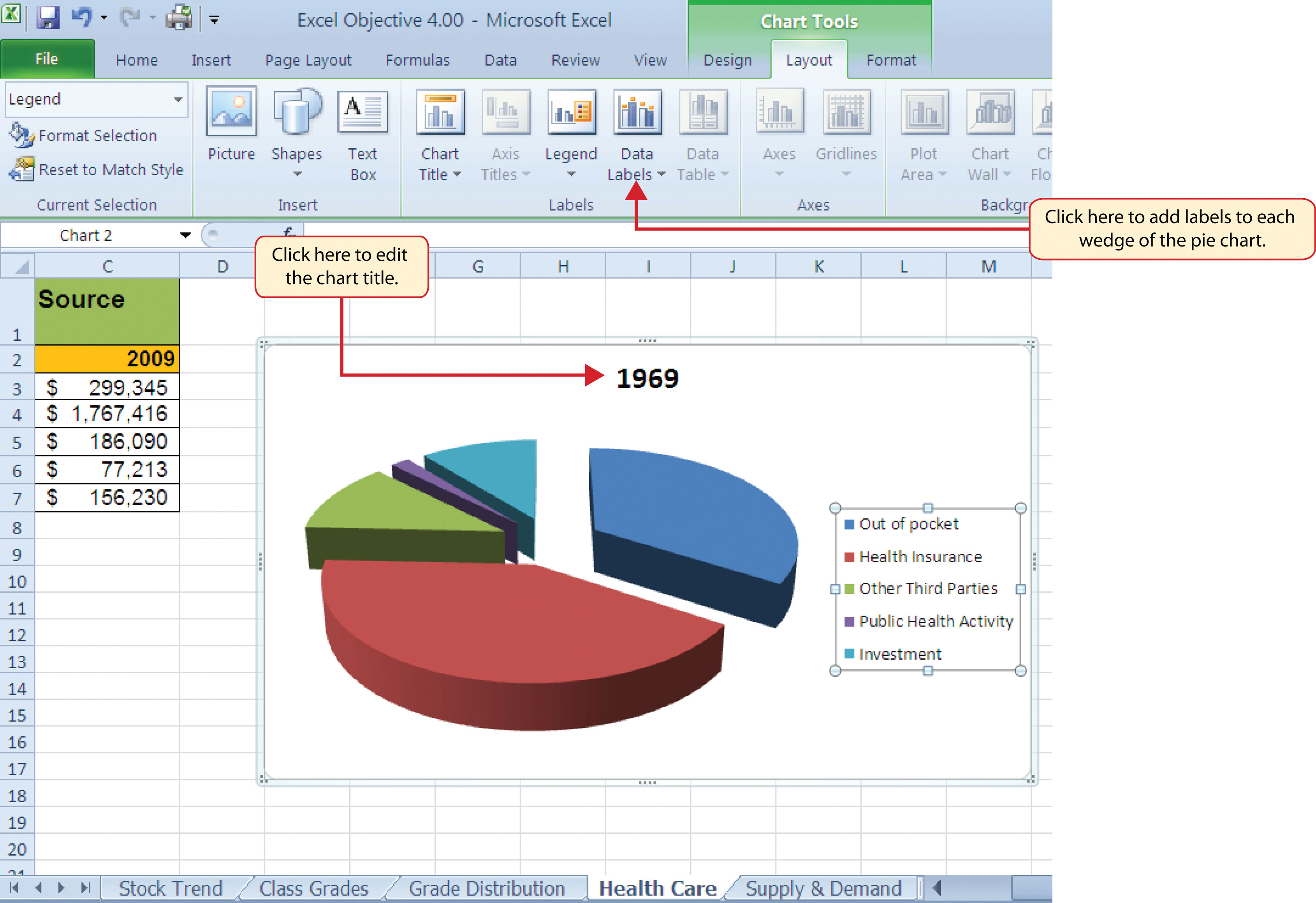 Presenting data with charts percent of total pie chart ccuart