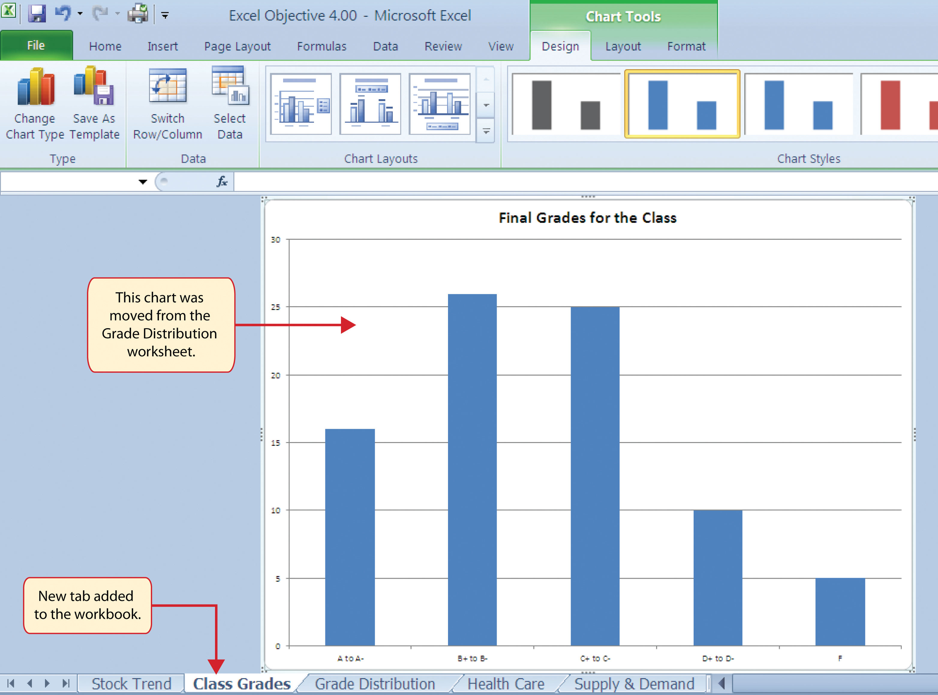 worksheet What Is The Difference Between A Workbook And A Worksheet data with charts presenting charts