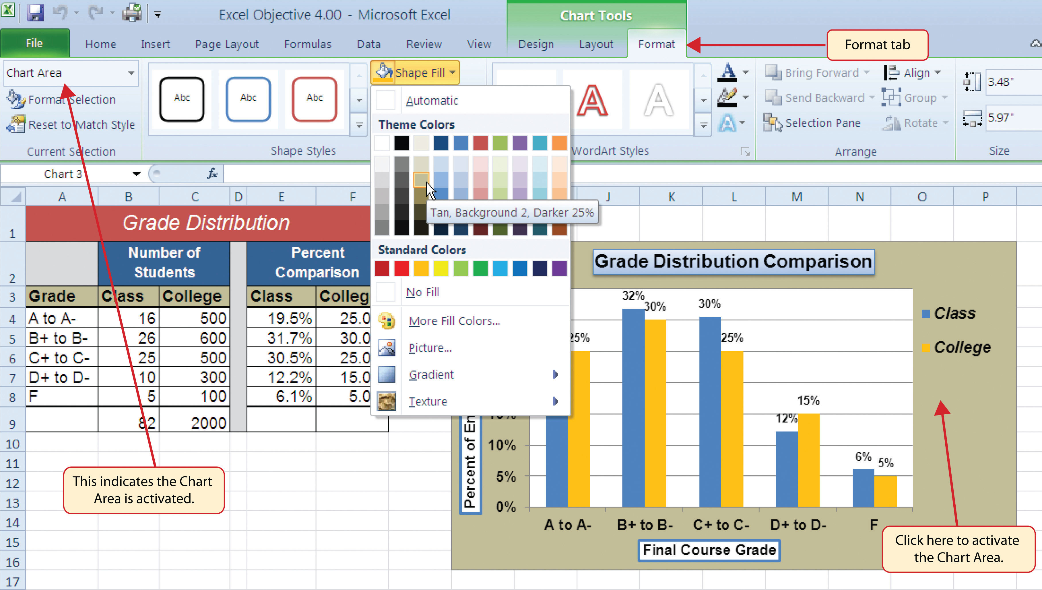 Presenting data with charts formatting the plot and chart areas ccuart Image collections