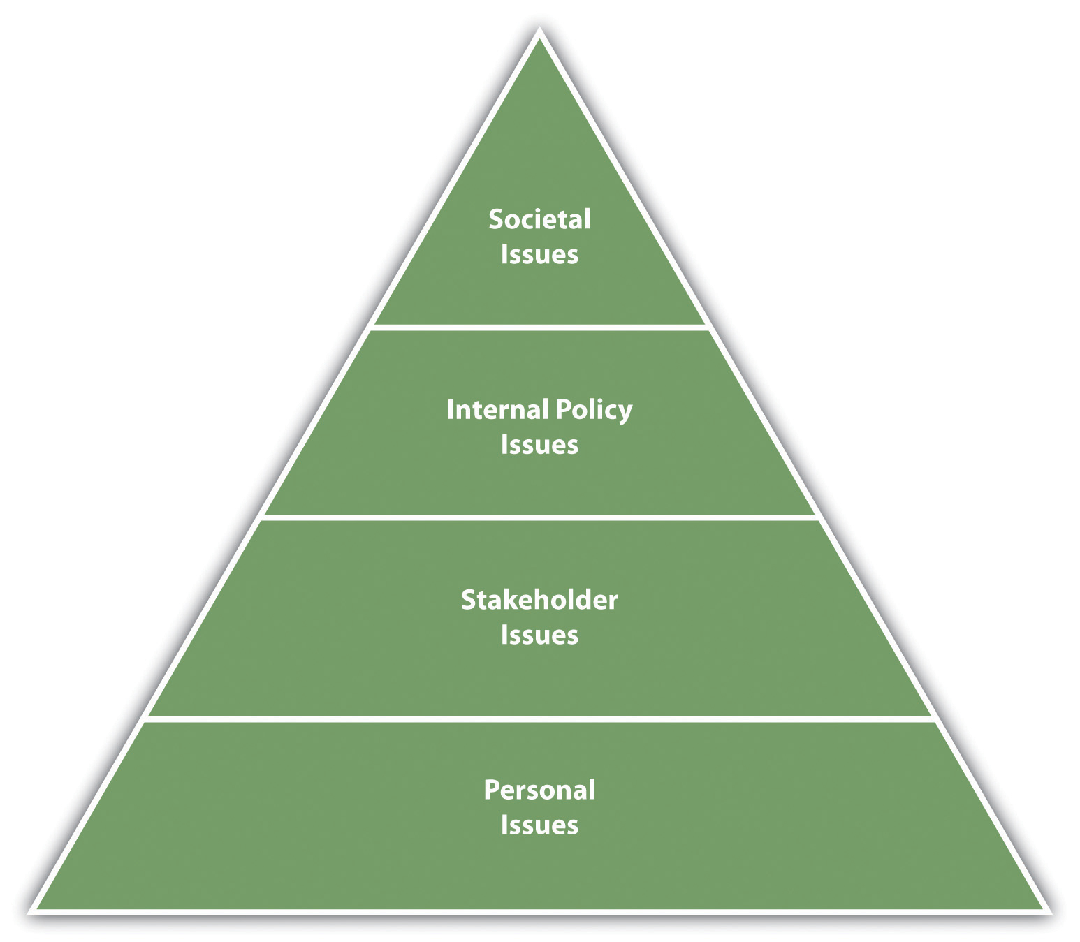 Be ethical at work levels of ethics an organizational framework publicscrutiny Image collections