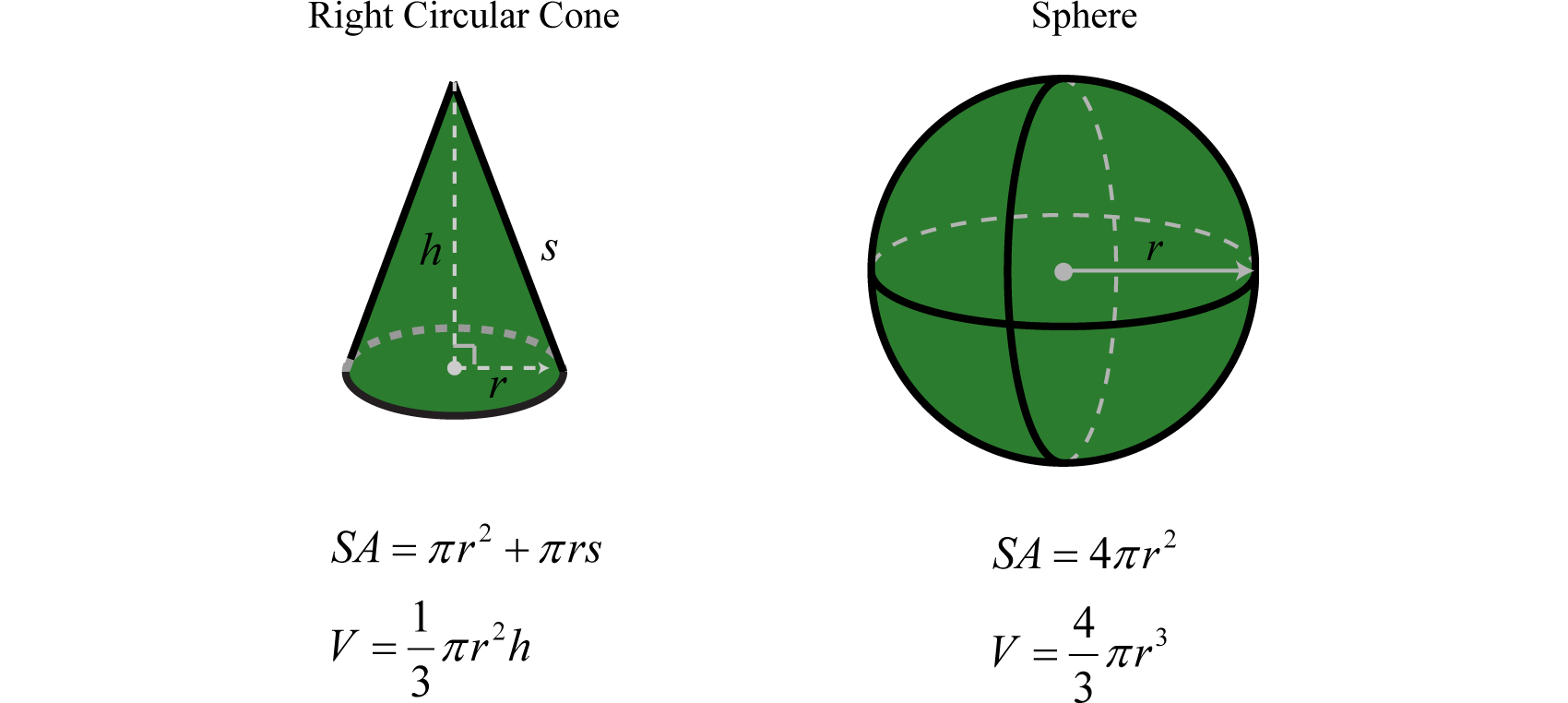 Surface Area Equation Of A Sphere Talkchannels