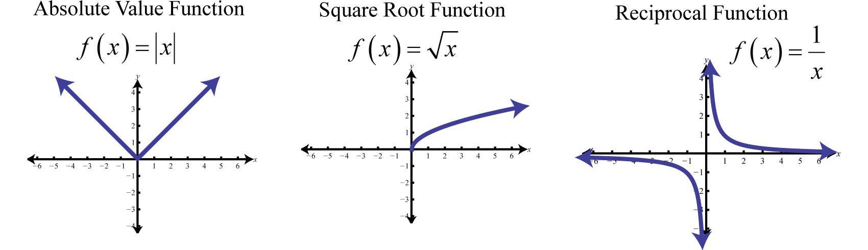 functions and non functions