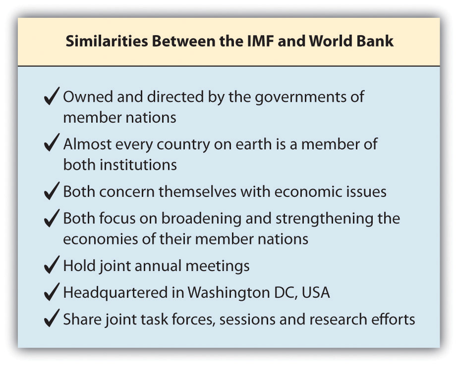 What is the role of the imf and the world bank 62 what is the role of the imf and the world bank fandeluxe Gallery