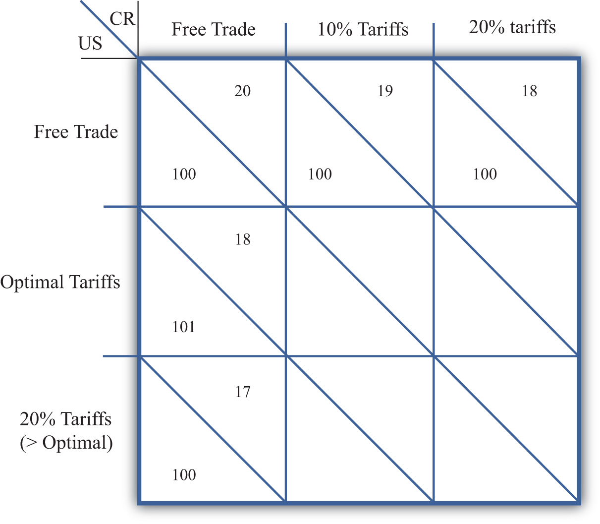 international trade theory second theory of Theories of international trade 2 the most basic concept in the whole of international trade theory is the.