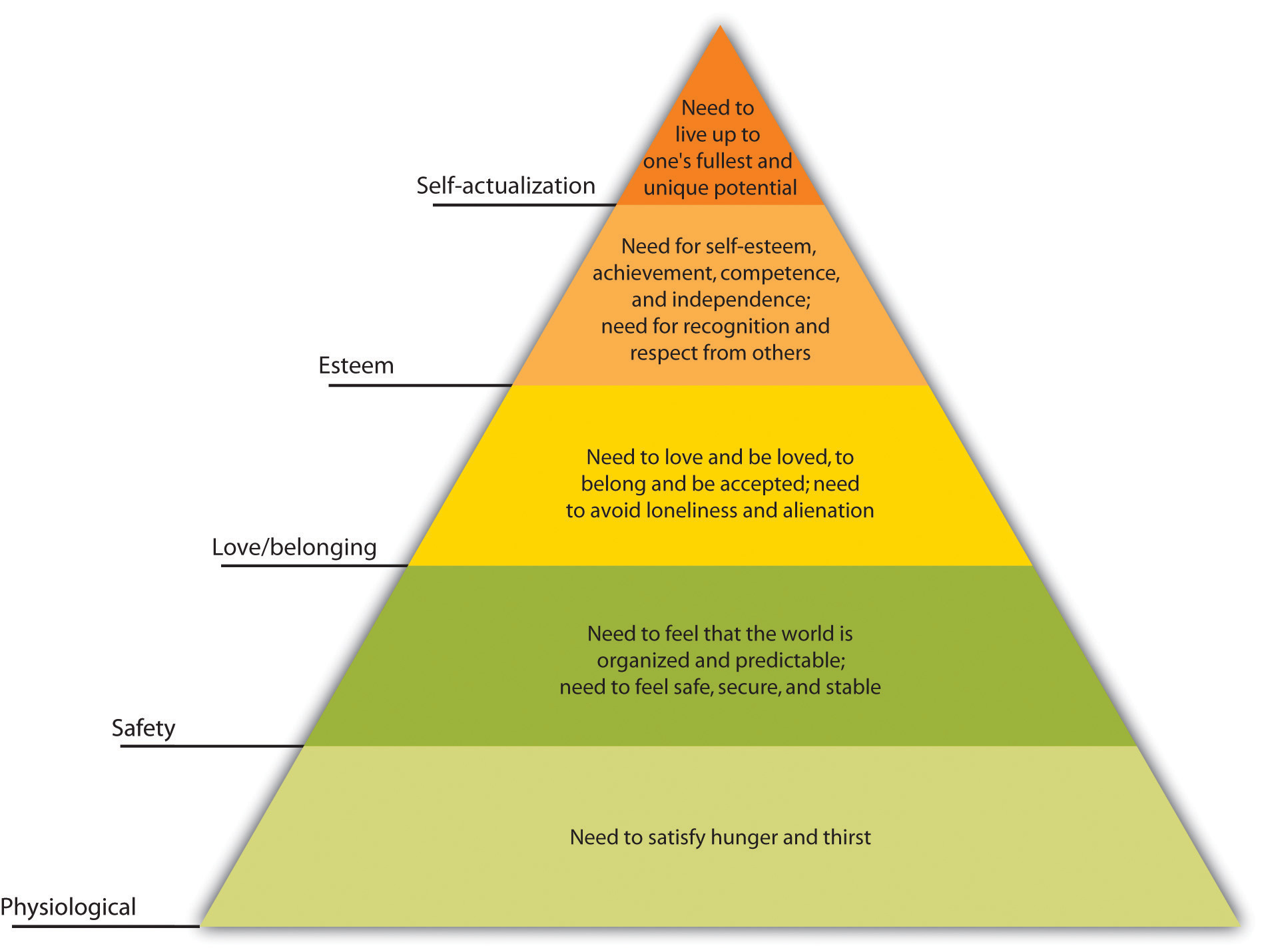 compare maslows and rogers theory of self actualization Maslow describes the good life as one directed towards self-actualization, the pinnacle need self-actualization occurs when you maximize your potential, doing the best that you are capable of doing.