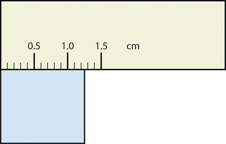 Ruler measuring a square that ends halfway between the second and third milimiter marks between 1 and 1.5 centimeters.