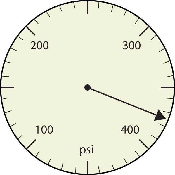 Pressure gauge with arrow pointing halfway between the seventh and eigth mark after three hundred.