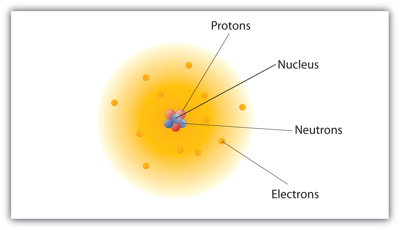 Atomic theory ccuart Images