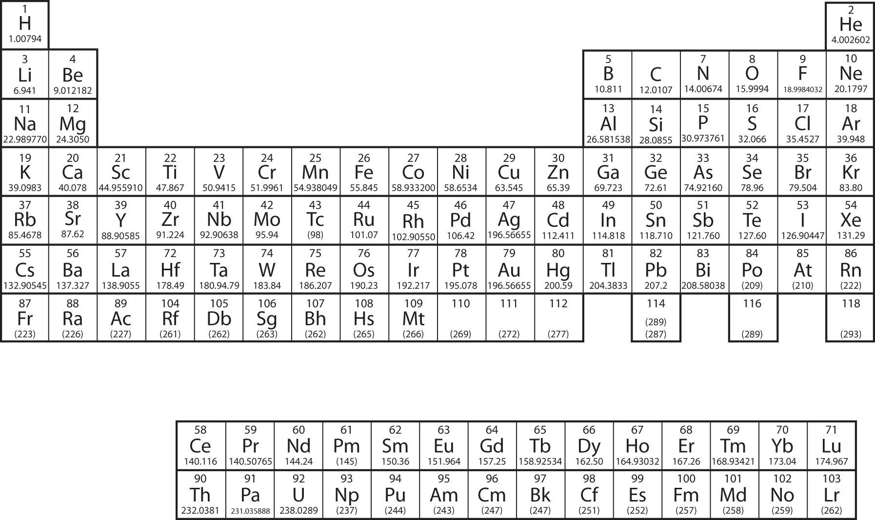 Electronic structure and the periodic table for Table structure