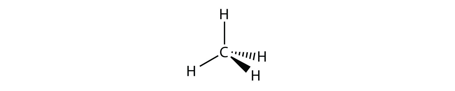 A molecule with four electron groups orients the groups in tetrahedrom. By convention the straight lines are in the plane of the page, the dashed solid line is coming out of the plane toward the reader, and the washed wedged line is coming out of the plane away from the reader.