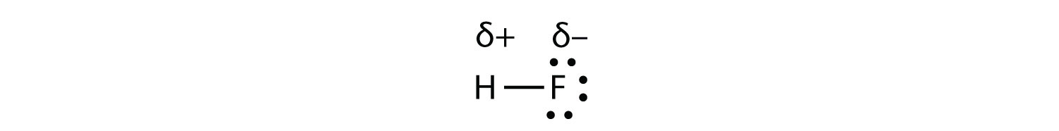 - The greek delta symbol (δ) indicates partial charge or more (δ-) or less (δ+) density of electrons surronding the atoms in the molecule. This charge imbalance creates polar covalent bonds.