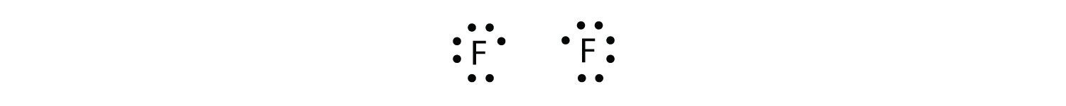 - A Lewis structure of Fluorine atom showing seven valence electrons.