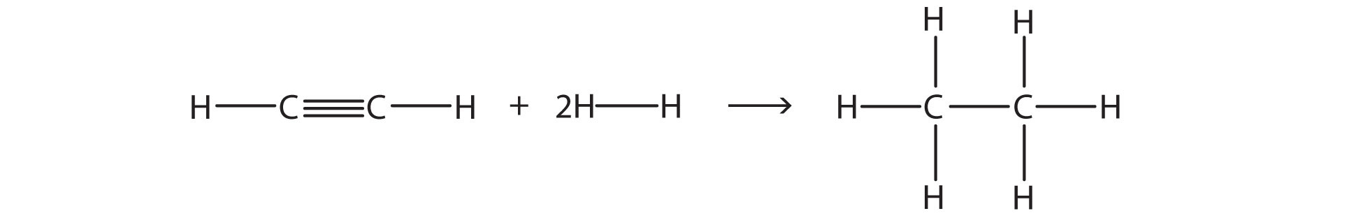 The tripe bond between two Carbon atoms in the Etheyne molecule is broken. The addition of two Hydrogen molecules produces the formation of the corresponding alkane Ethane. Bond breaking is endothermic (requires energy) and bond formation is exothermic. See below overall enthalpy change.