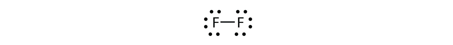 - Covalent bond in the Fluorine molecule represented with a line.