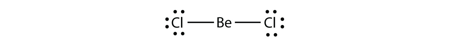 -Beryllium only has four electrons in its valence shells. This electron-deficient molecule is also a violation of the octet rule.