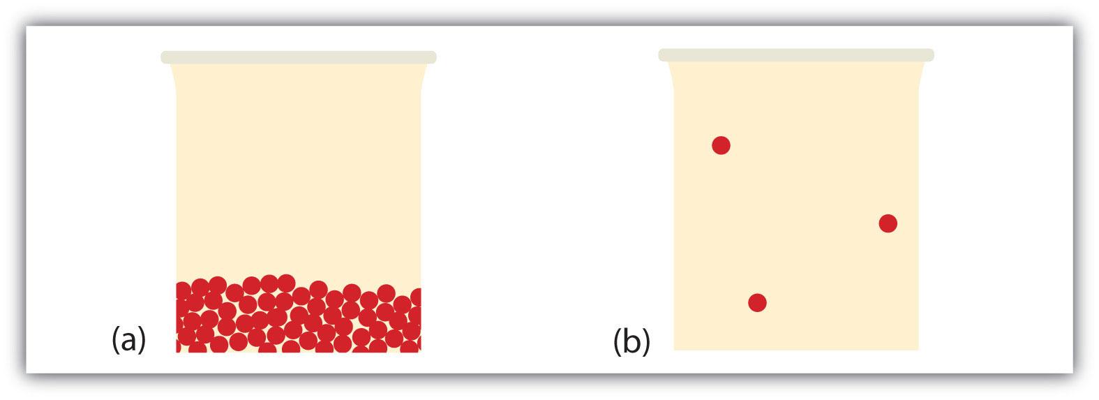 Diagrams comapring liquid and gas particles