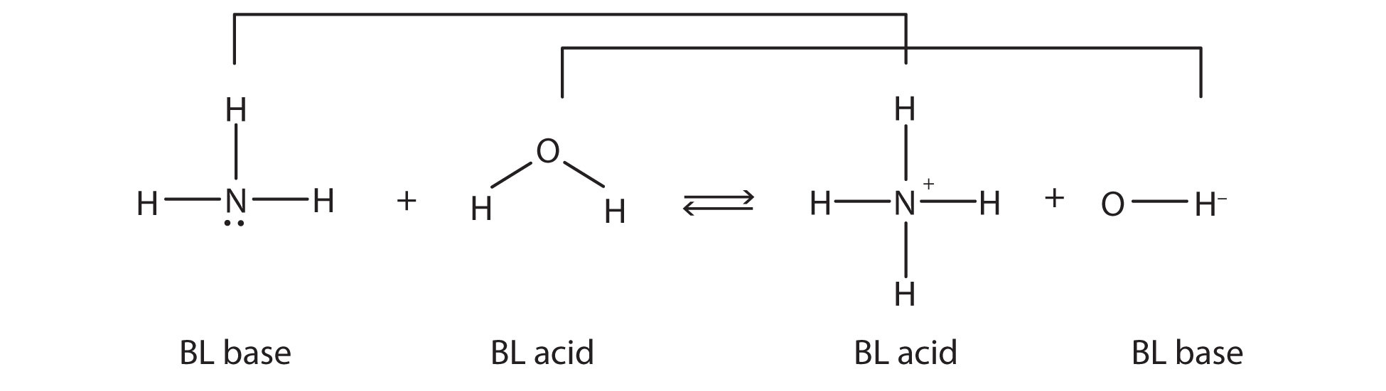 Acids and bases example 3 robcynllc Image collections