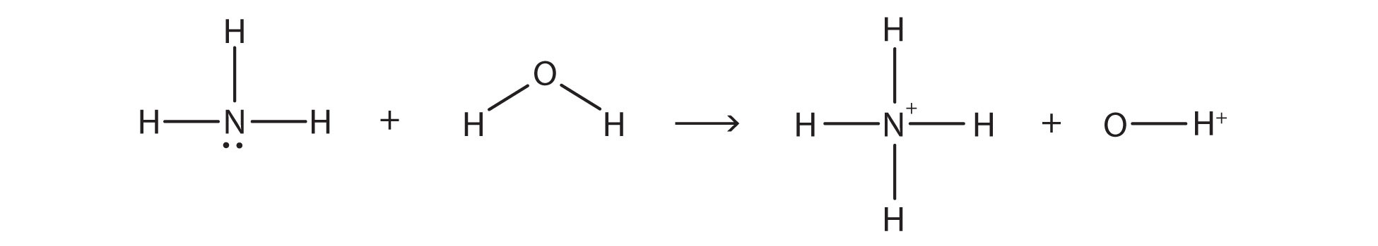 This image is a Reaction between ammonia and water.