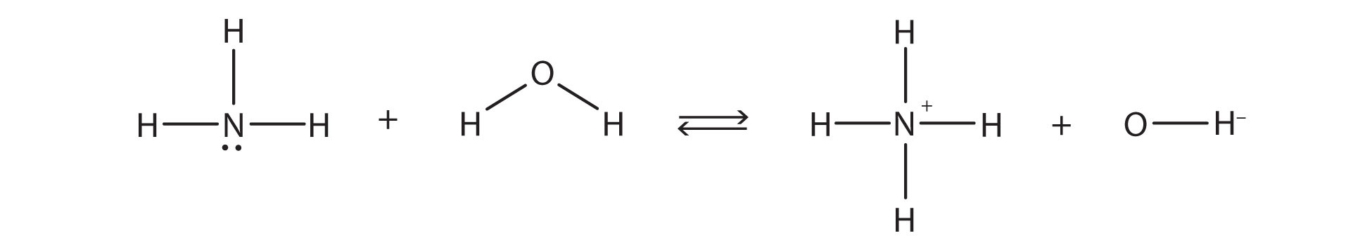 This image is a -The reaction between ammonia and water is in equilibrium as the reverse reaction occurs as well.