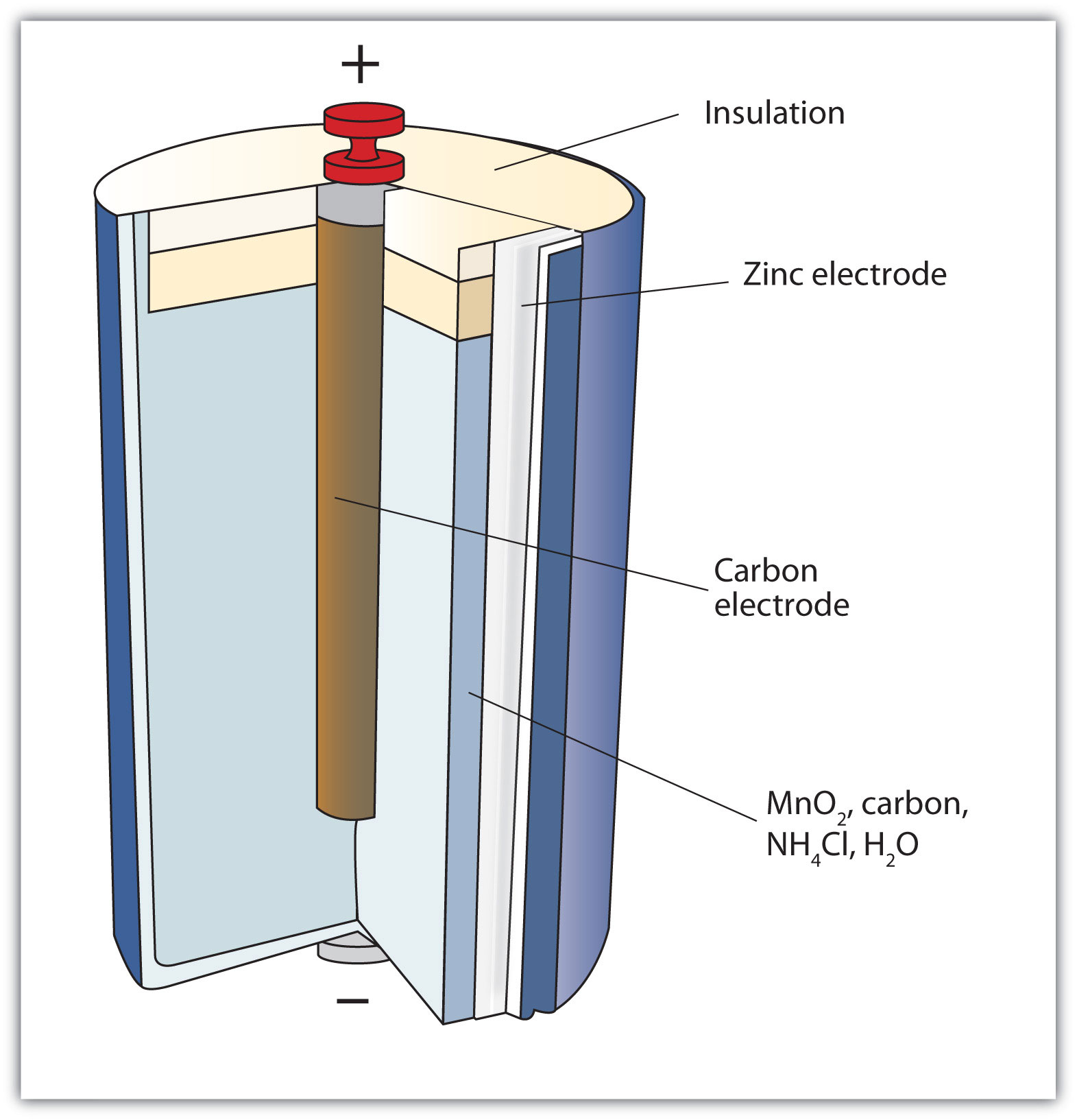 Applications Of Redox Reactions Voltaic Cells Battery Cell Wiring Diagram