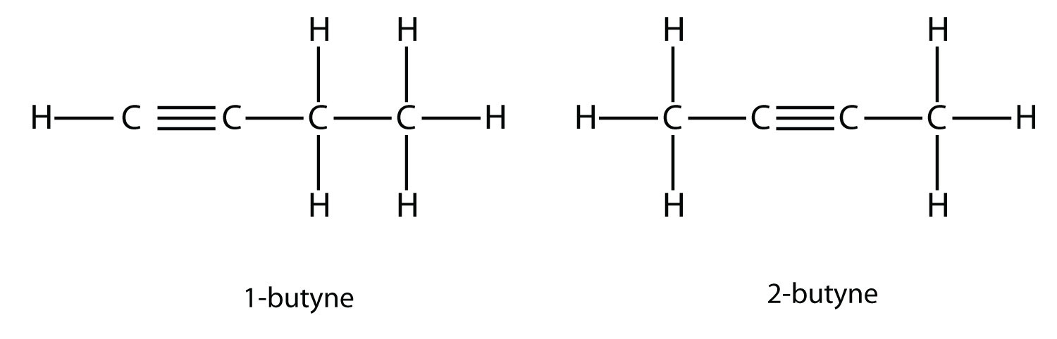 -	The position of the triple bond is indicated in the alkyne name of 1-butyne and 2-butyne.