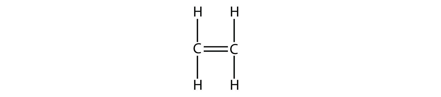 -	Structural formula of alkene ethene showing single covalent bonds (short lines) between Hydrogen and Carbon atoms, and between atoms of Carbon atoms. The double bond between two atoms of Carbons in represented by two lines.