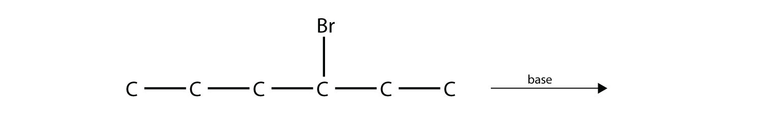 - The elimination reaction in alkyl halides in a presence of a base as catalyst produces an alkene after the halide radical and adjacent –H are eliminated. This reaction will produce a mix of 2-hexene, 3-hexene and HBr