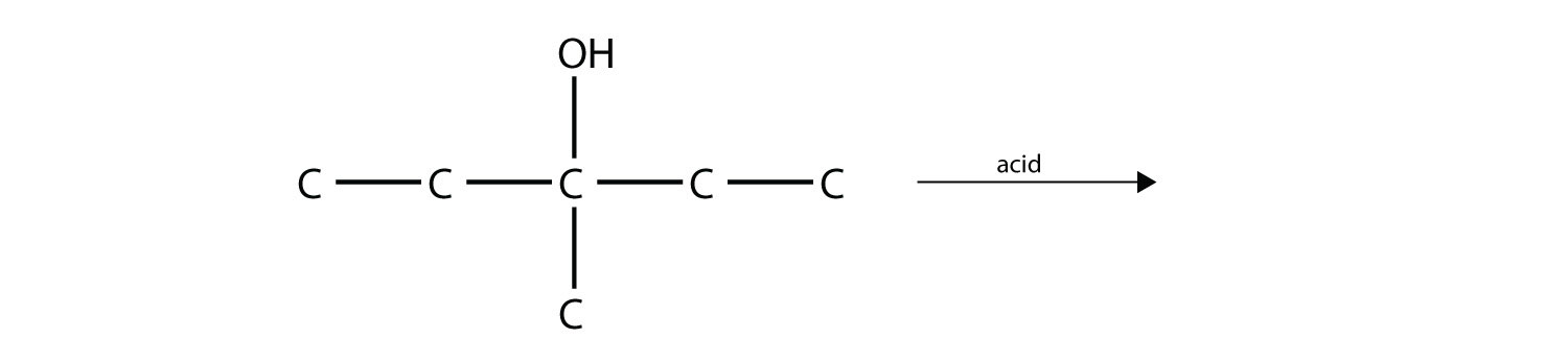 - The elimination reaction in alcohols in a presence of an acid as catalyst produces an alkene an water after the –OH and adjacent –H are eliminated. This reaction will produce 3-methyl-2-pentene and water.