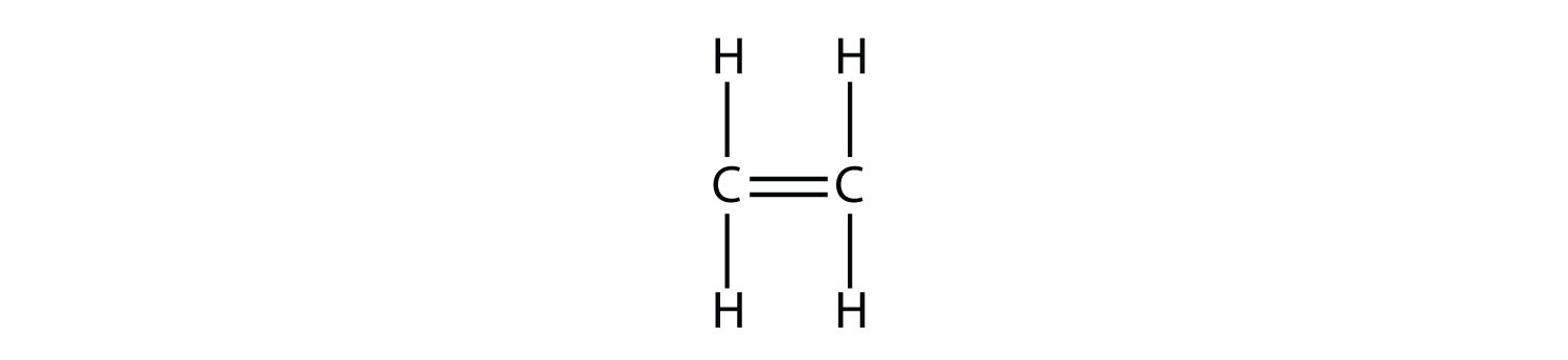 Structural formula of showing covalent bonds (short lines) between Hydrogen and Carbon atoms and between atoms of Carbon atoms - Ethene. The double bond between two atoms of Carbon is indicated with two lines