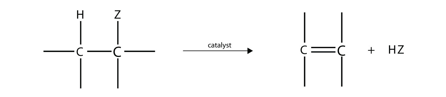 The elimination reaction in alkyl halides in a presence of a base as catalyst produces an alkene after the halide radical and adjacent –H are eliminated