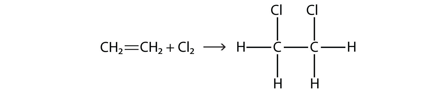 -	The reaction of alkene ethene with Chlorine molecule produces 1,2 di-Chloro ethane.