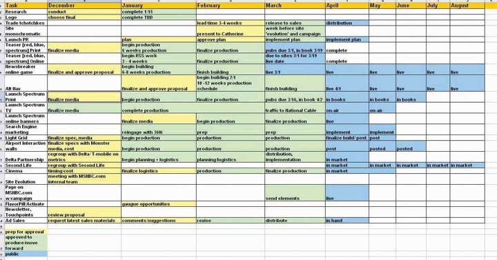 Media strategy for Media launch plan template