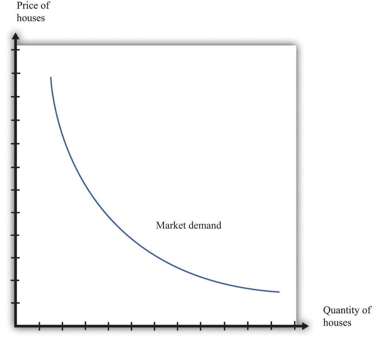 the main factors that determine quantity supplied are price and