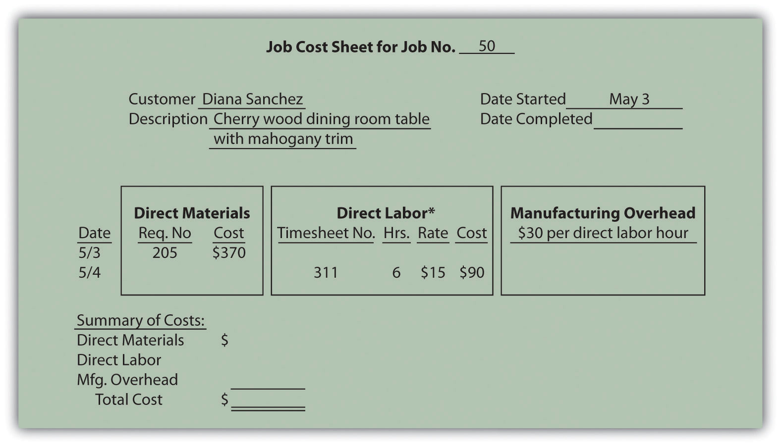 how a job costing system works direct labor information carried over from figure 2 4 timesheet for custom furniture company