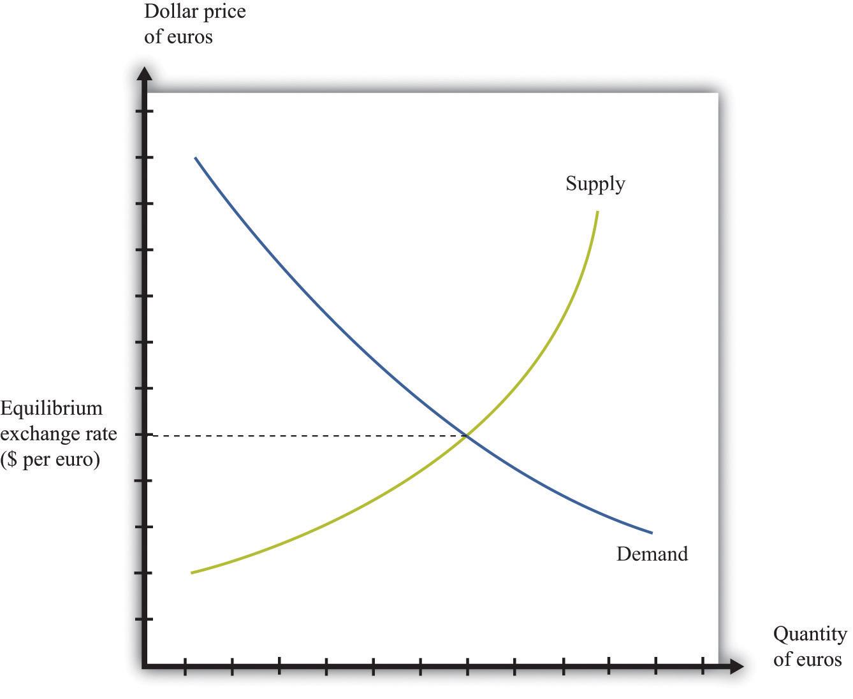 Forex units explained