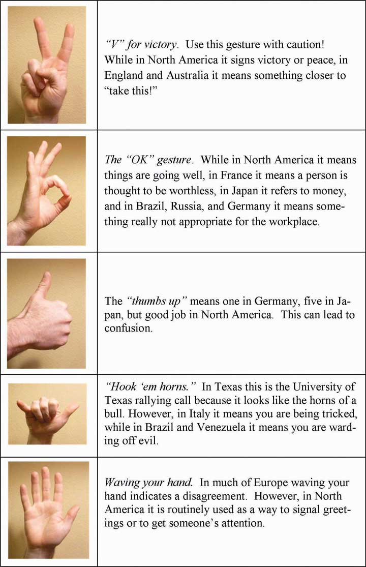 cultural differences in communication examples