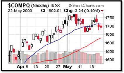 gregory l morris candlestick charting explained pdf