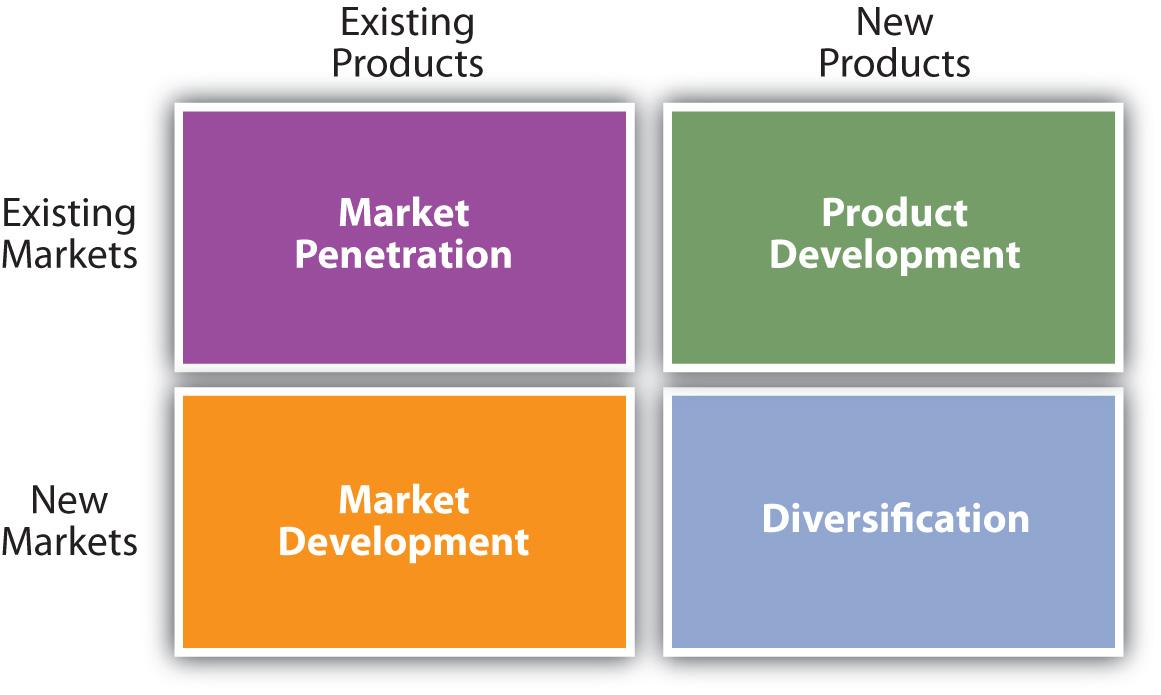 Strategic Planning cdcbceecbacdacf S Strategic Planning