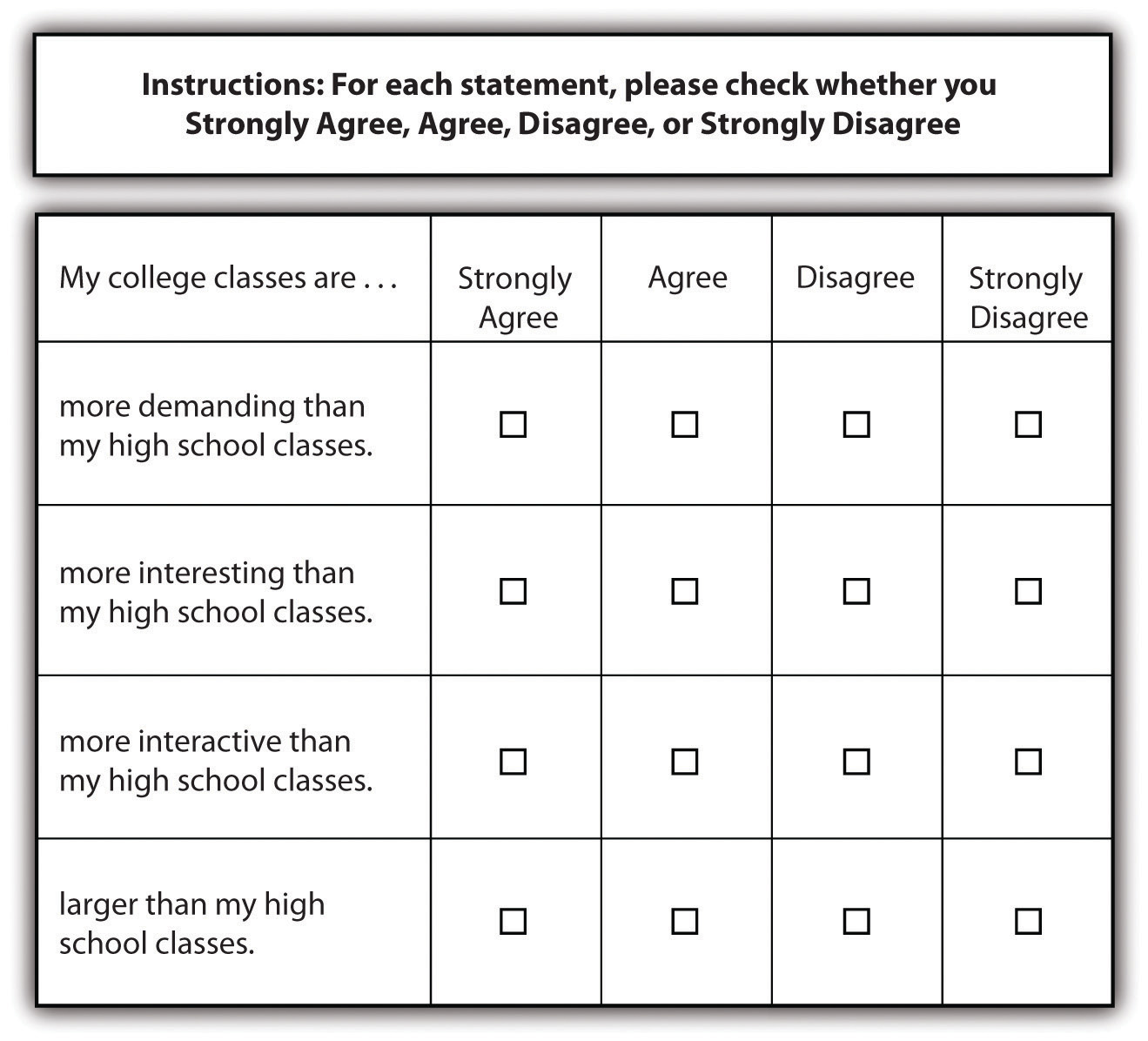 student satisfaction questionnaire template - survey research a quantitative technique