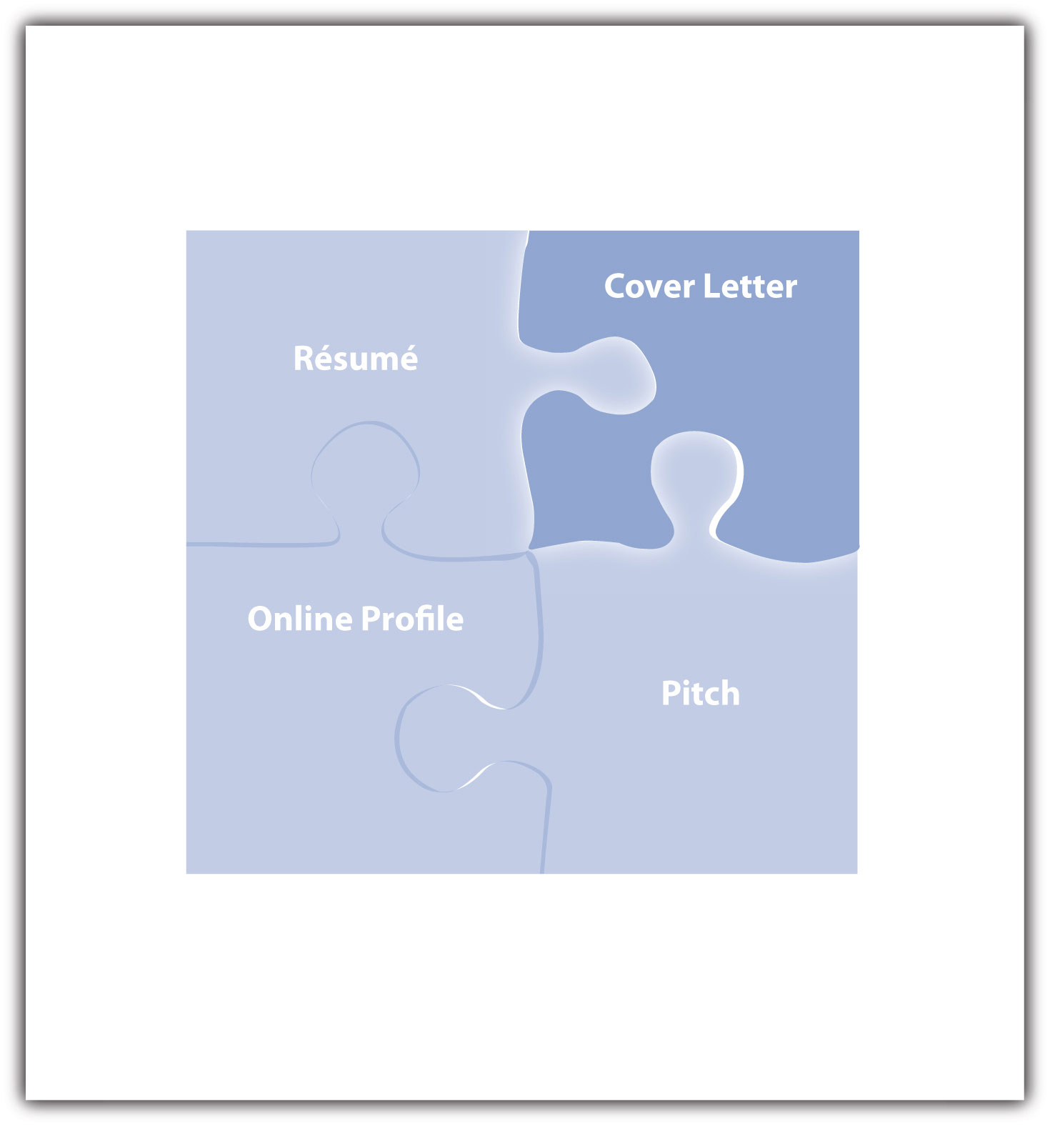 The Cover Letter  Resume Cover Page