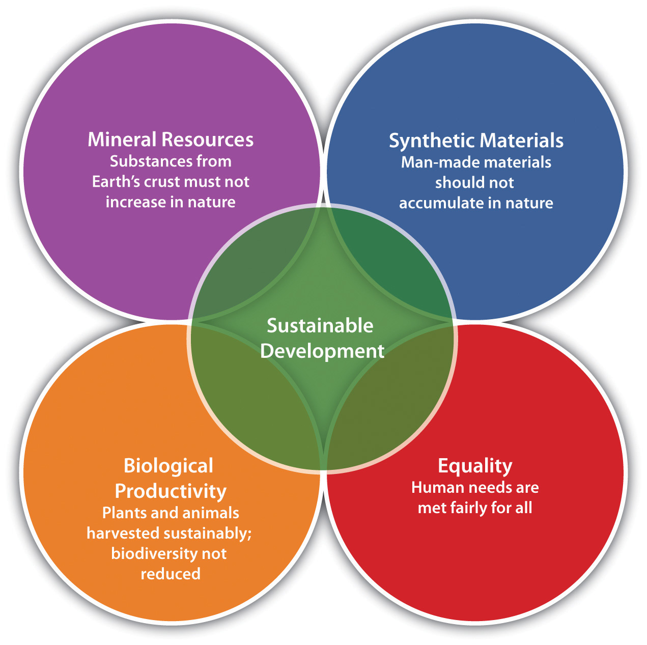 sustainability in entrepreneurship innovation and economic development Sustainopreneurship (entrepreneurship and innovation for sustainability) is a concept that has emerged from the earlier concepts social entrepreneurship and ecopreneurship, via sustainability entrepreneurship.