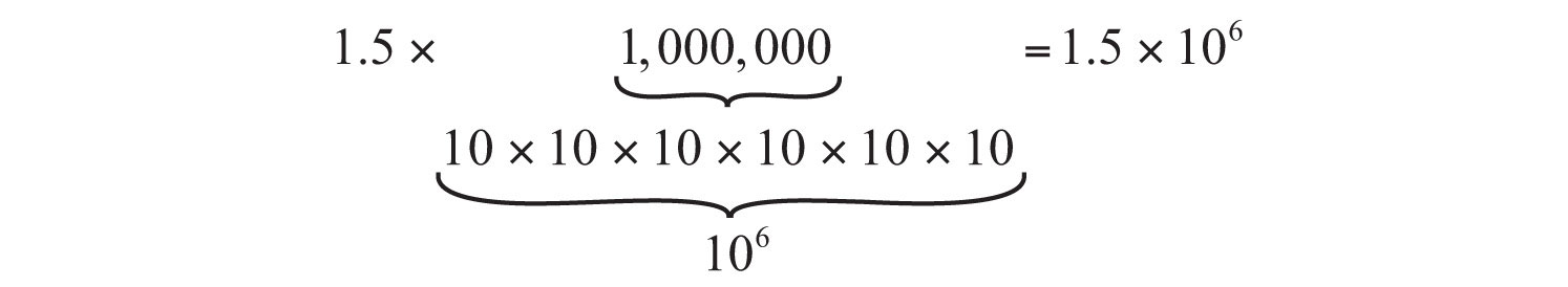 Expressing Numbers Scientific Notation