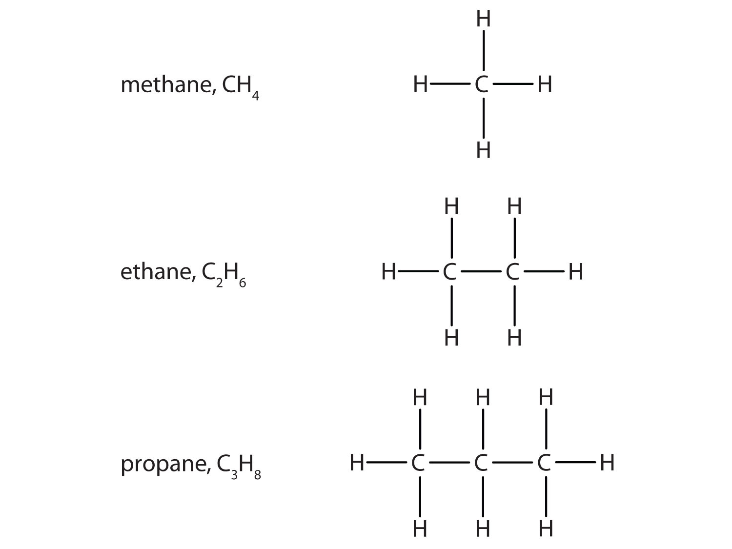 Introduction to organic chemistry urtaz Images