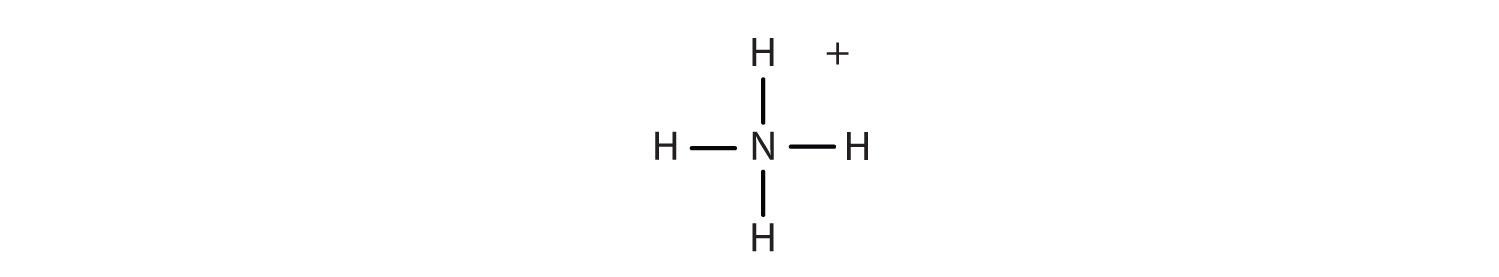 Covalent Compounds: Formulas and Names
